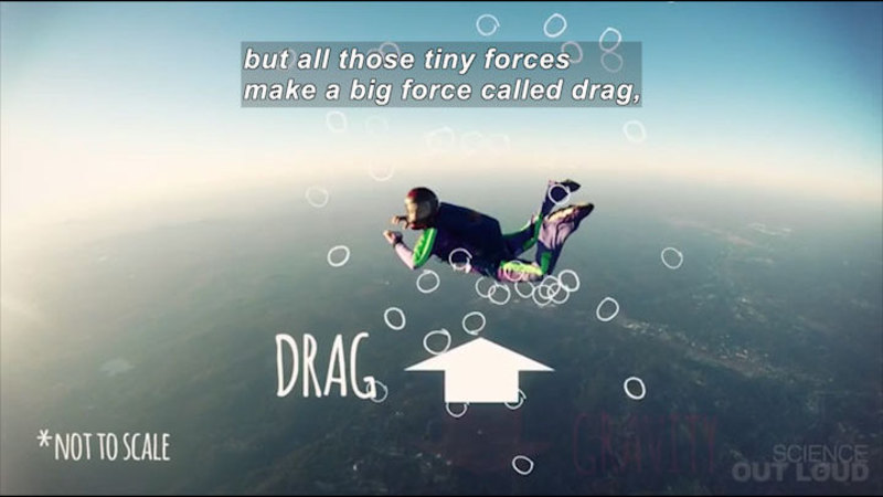 Still image from The Physics of Skydiving