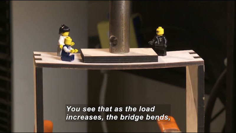 A board with figures and a heavy object in the center bends downward in the center. Caption: You see that as the load increases, the bridge bends,