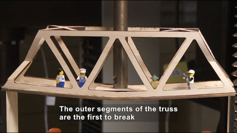 A board with interlocking triangular cutout supports running parallel to the board has figures on it and a heavy object in the center. The outermost edges of the triangular supports have buckled. Caption: The outer segments of the truss are the first to break.