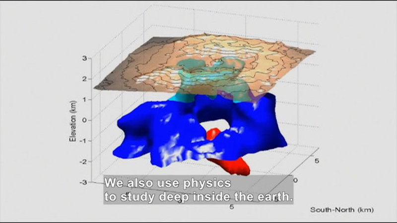 3D computer model showing structures with elevation information. Range is from 3 to -3km Caption: We also use physics to study deep inside the earth.