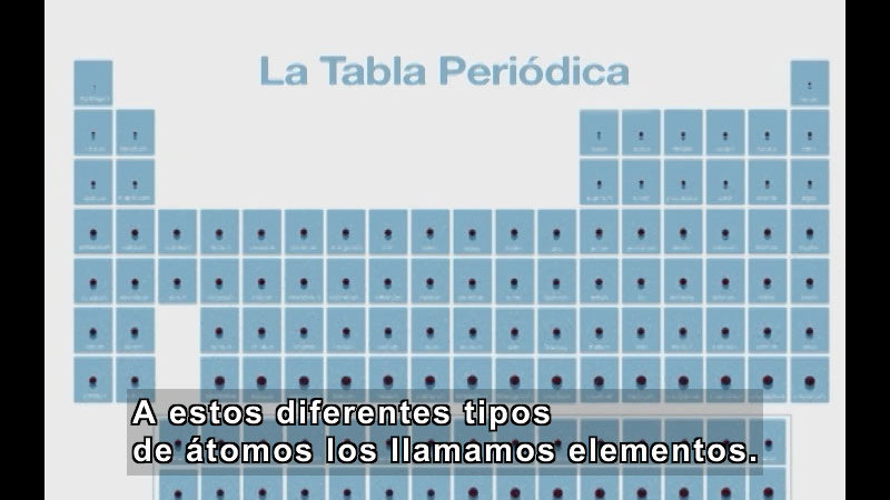 The periodic table of elements. A grid with letters representing each element. Spanish captions.
