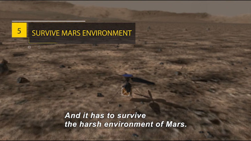 """A cube shaped space craft on a tripod of legs and four rotor-like wings on top sitting on the surface of a barren planet. Caption:  5 Survive Mars Environment. """"And it has to survive the harsh environment of Mars."""""""