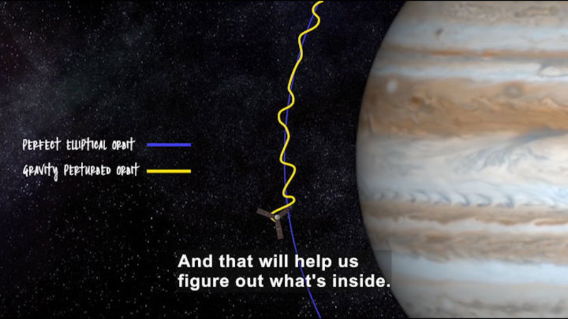 Satellite orbiting around Jupiter. Caption: And that will help us figure out what's inside.