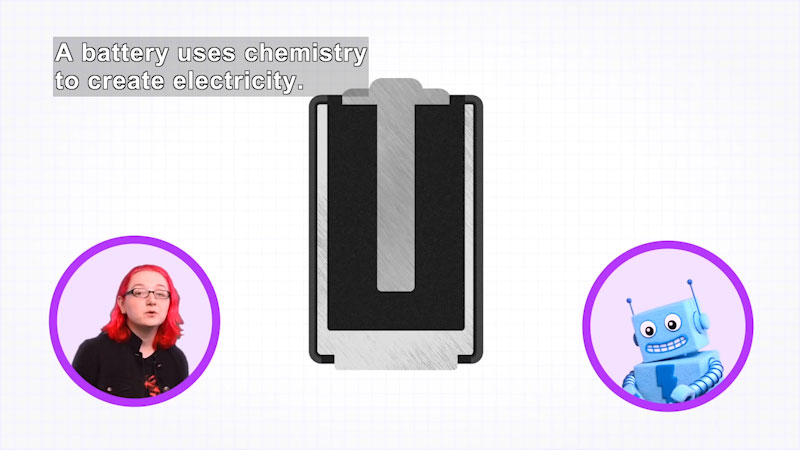 Person speaking. Illustration of a battery. Caption: A battery uses chemistry to create electricity.