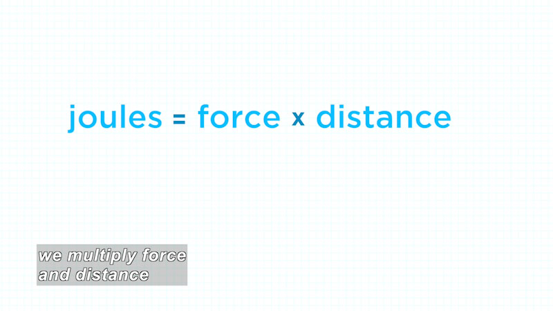 Joules = force x distance. Caption: we multiply force and distance