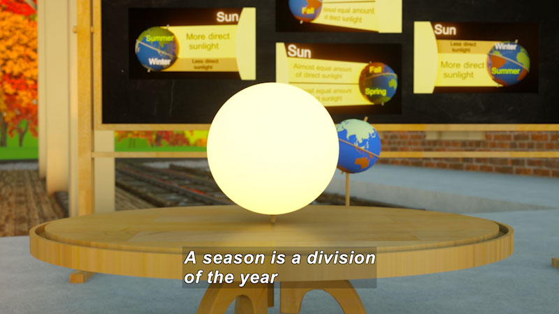 Glowing ball representing the sun with a globe representing the earth traveling in orbit around it. Examples of the different hemispheres experiencing opposite seasons in the background. Caption: A season is a division of the year