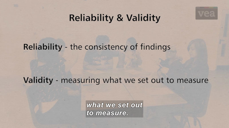 Reliability & Validity. Reliability - the consistency of the findings. Validity - measuring what we set out to measure. Caption: what we set out to measure.