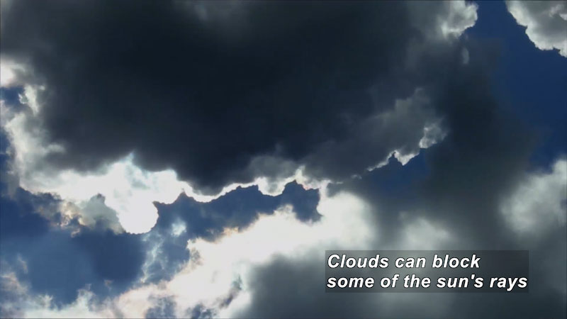Sky filled with gray fluffy clouds. Caption: Clouds can block some of the sun's rays