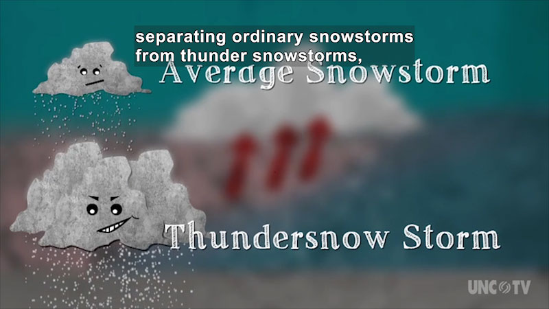 Small cloud representing an average snowstorm compared to a larger angry cloud representing a thundersnow storm. Caption: separating ordinary snowstorms from thunder snowstorms,
