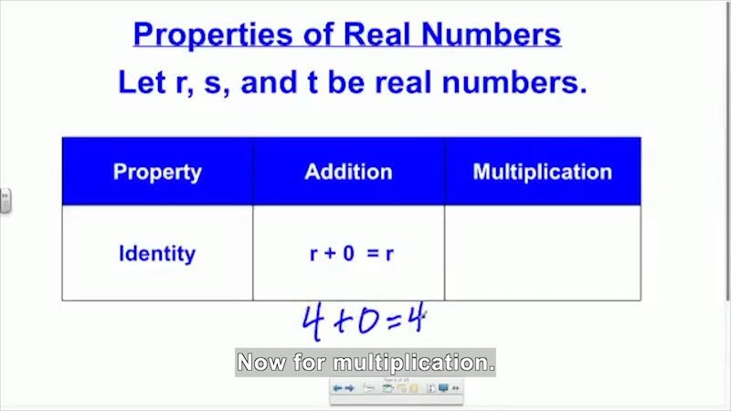 Still image from: Welcome to Algebra I: Properties of Real Numbers