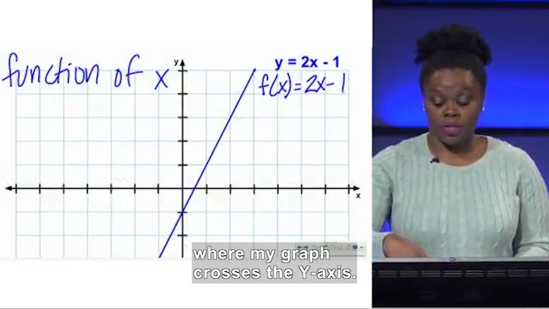 Still image from: Welcome to Algebra I: Finding X and Y-Intercepts of Linear Functions