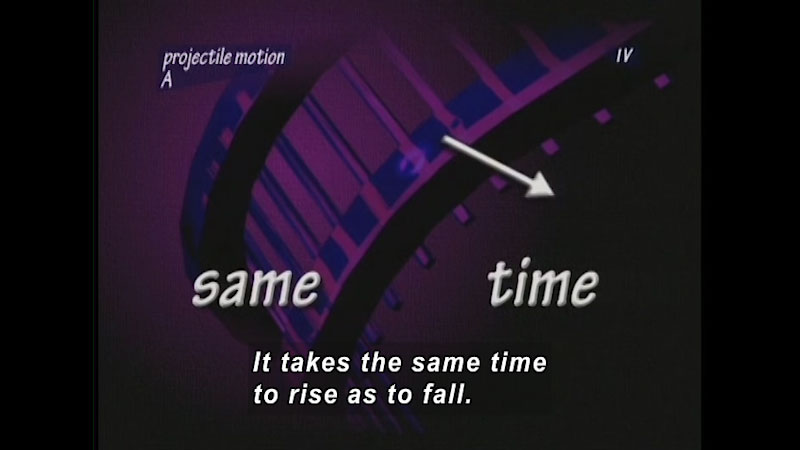 Animation of a circular wheel in motion. On screen Text, Projectile motion A. An arrow indicates same time. Caption: It takes the same time to rise as to fall.