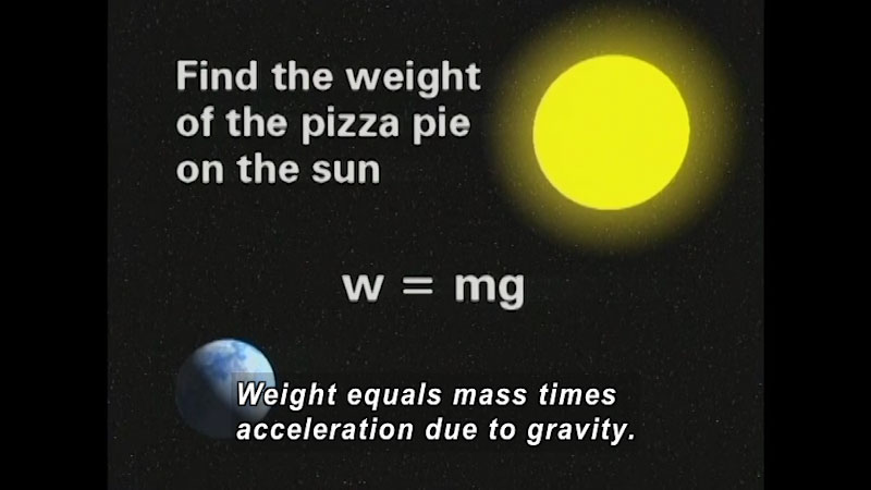An illustration of the sun and earth in space. On screen text, Find the weight of the pizza pie on the sun. w = m g. Caption, weight equals mass times acceleration due to gravity.