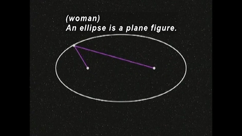 An illustration of an elliptical orbit in space, with two foci. Lines are drawn from the foci to an object at the perigee. Caption: woman, an ellipse is a plane figure.
