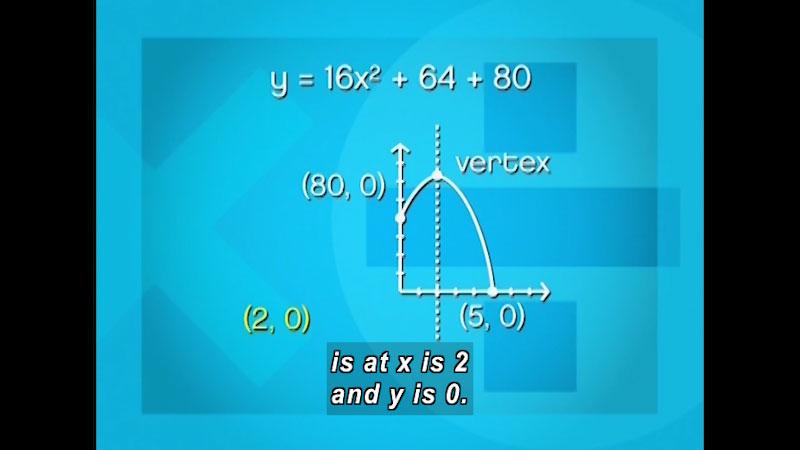 Still image from: Algebra (Program 7)