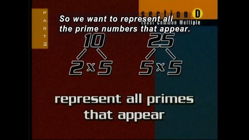 Still image from: Standard Deviants: Pre-Algebra (Program 2)