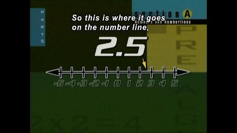 Still image from: Standard Deviants: Pre-Algebra (Program 3)