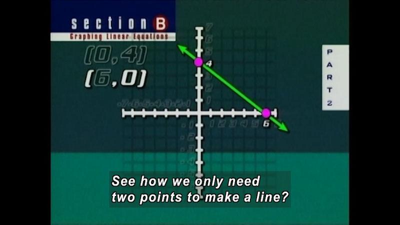 Still image from: Standard Deviants: Pre-Algebra (Program 6)