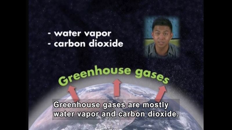 Earth with a thin halo labeled as greenhouse gases. Caption: Greenhouse gases are mostly water vapor and carbon dioxide.