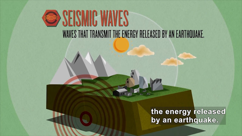 Diagram of two plates of the Earth's crust causing an earthquake. The epicenter is at the junction point of the plates below the surface. Caption: Seismic waves - Waves that transmit the energy released by an earthquake.