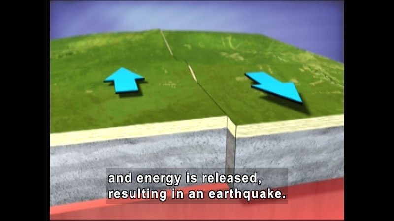 Diagram of two tectonic plates in the Earth's crust shifting in opposite directions. Caption: and energy is released, resulting in an earthquake.