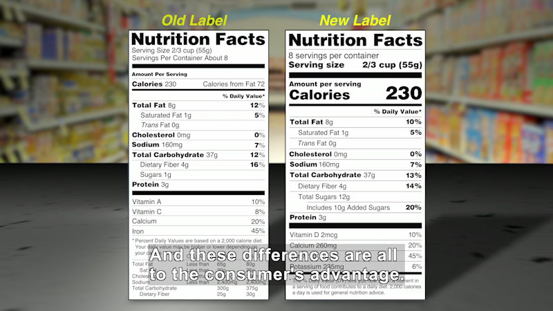 Side by side comparison of old and new nutrition labels. Caption: And these differences are all to the consumer's advantage.