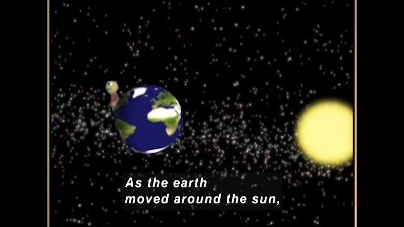 Illustration of the earth revolving the sun. Caption: As the earth moved around the sun,