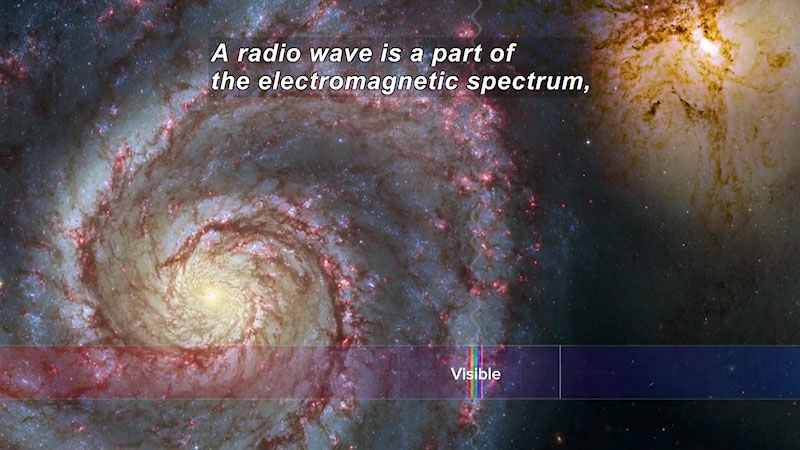 An electromagnetic spectrum is superimposed on the image of a galaxy. The visible spectrum is highlighted. Caption: A radio wave is a part of the electromagnetic spectrum,