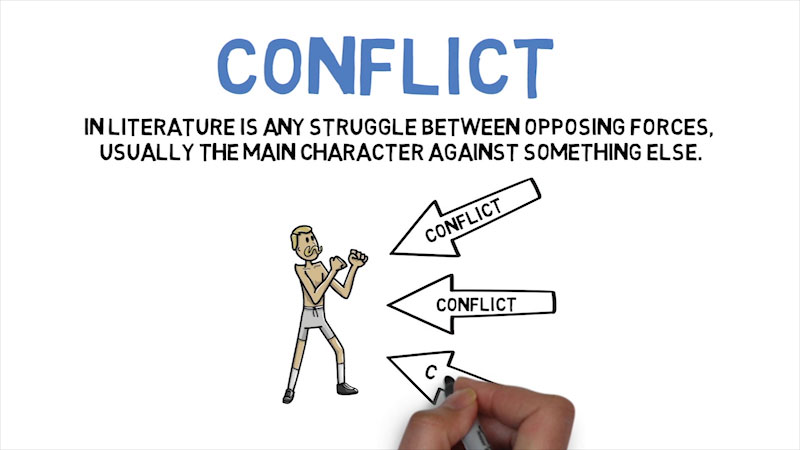 Still image from: Literary Elements and Techniques: Conflict