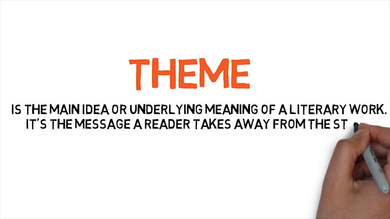 Still image from: Literary Elements and Techniques: Theme