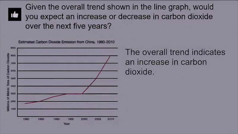 Still image from: Earth Science: Graphs (Module 1, Topic 7)