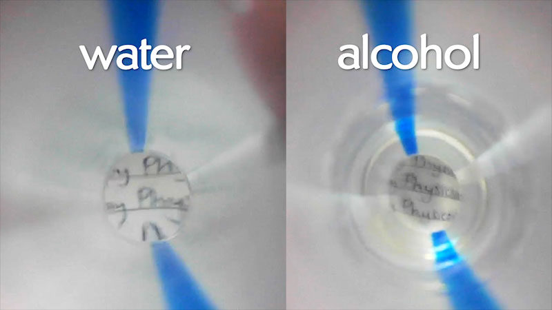 A comparison of the view, of letters placed below, through a straw submerged in water and alcohol. The view through water submerged straw is more magnified when compared to the view through alcohol submerged straw.