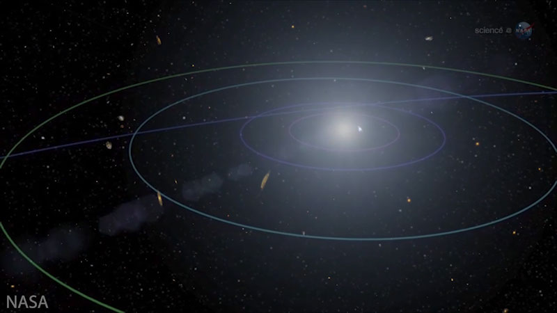 An illustration depicts some planets and their orbits, revolving around a sun. Caption: N A S A.