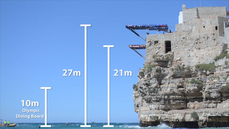 Still image from: Diving Off a Cliff Using Science!