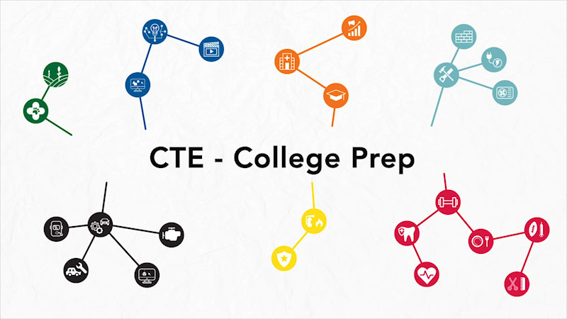 Still image from: Career Tech in Ohio: College Prep in Career Tech Education (CTE)