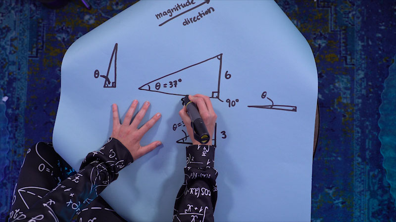 Still image from: Physics 101: Trig Review for Physics