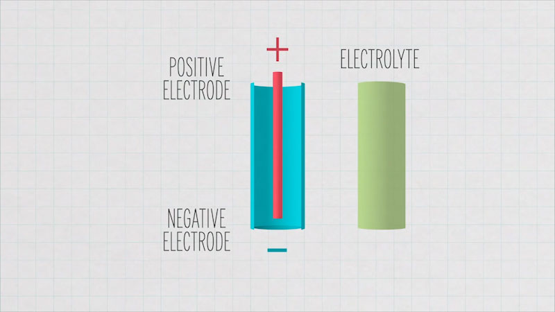 Still image from: Untold: The World's Biggest Batteries Aren't What You Think