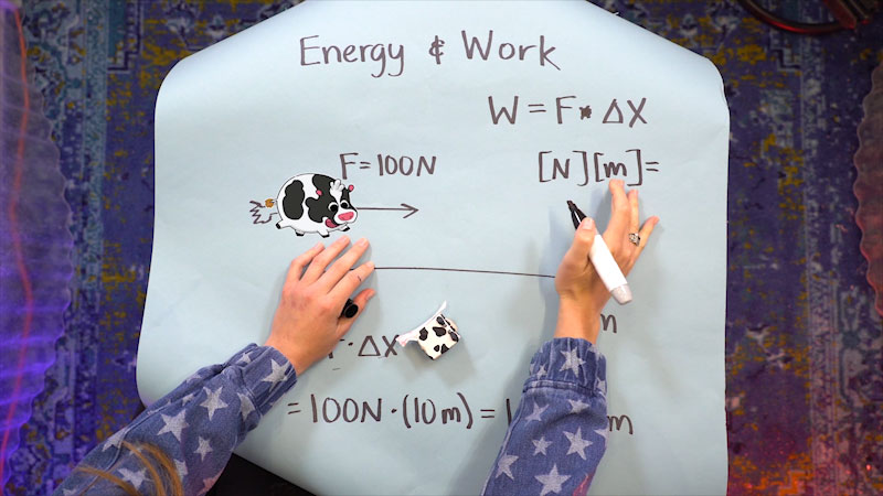 Still image from: Physics 101: Energy and Work