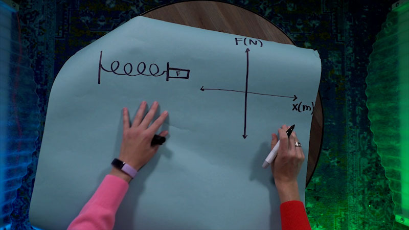 Still image from: Physics 101: Conservation of Energy
