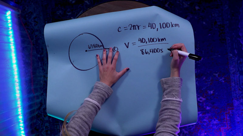 Still image from: Physics 101: Rotation and Torque