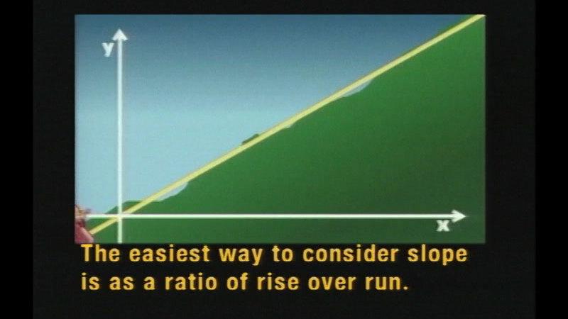 Still image from Algebra: Linear Equations