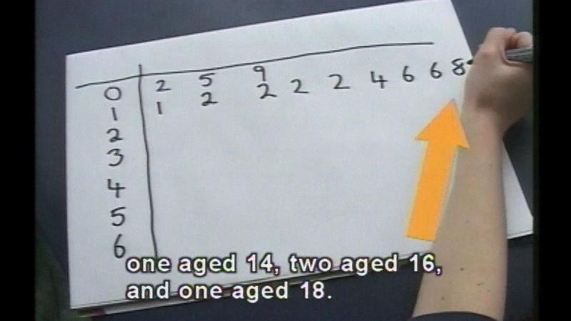 Still image from: Statistics: Part 1
