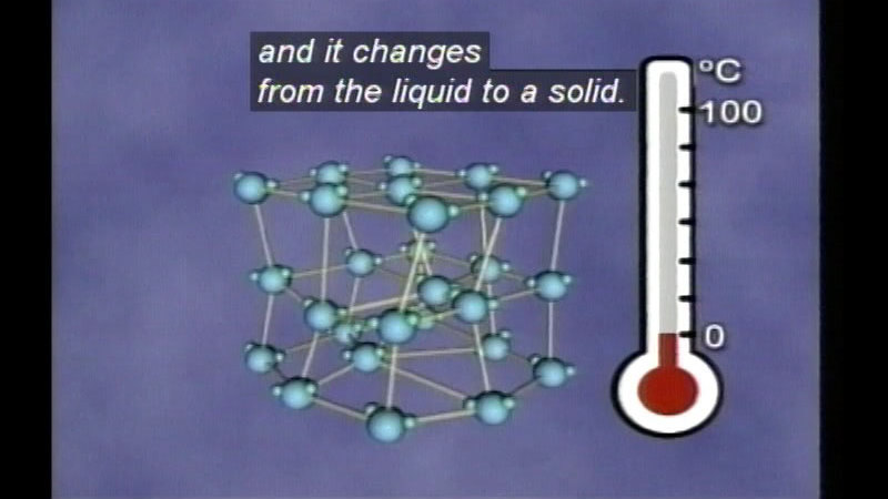 Complex matrix of spherical objects and a thermometer showing 0 degrees. Caption: and it changes from the liquid to a solid.