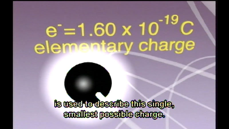 Still image from Electrostatics