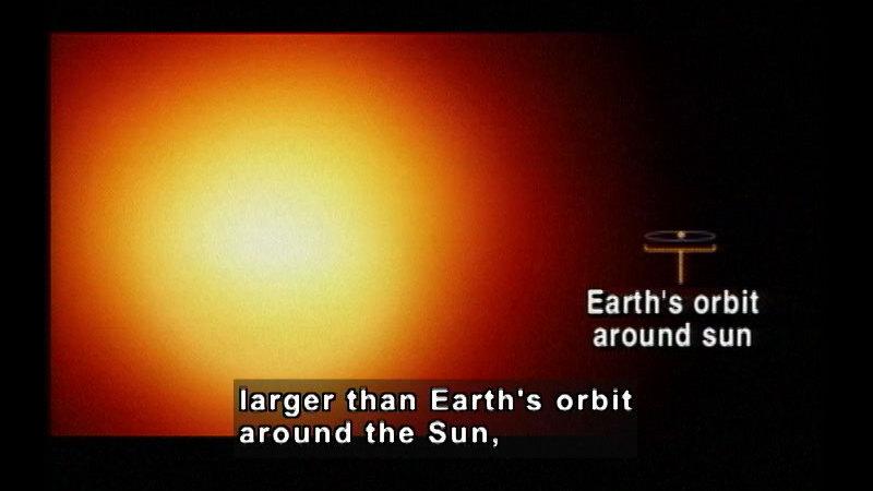 Large sphere of glowing light dwarfs object labelled as Earth's orbit around sun. Caption: larger than Earth's orbit around the Sun,
