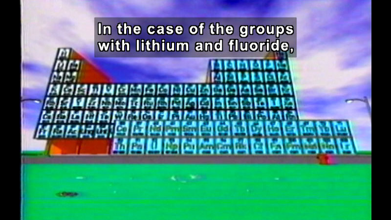 Periodic table of elements. Caption: In the case of the groups with lithium and fluoride,
