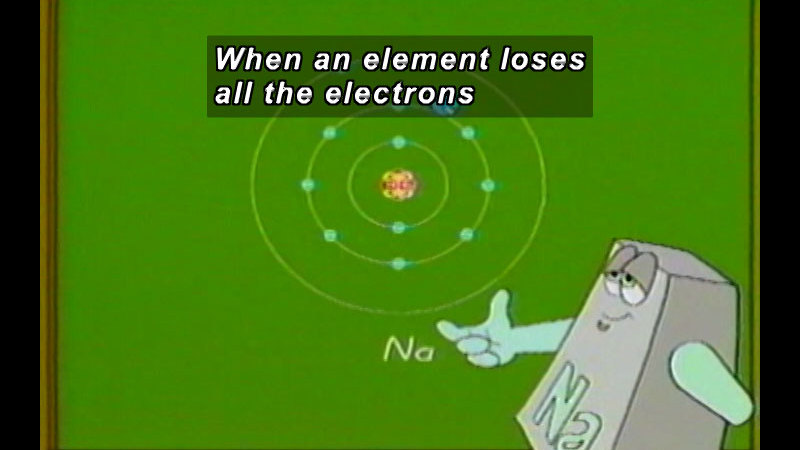 Illustration of an Na atom with no electrons on the third, outer ring. Caption: When an element loses all the electrons