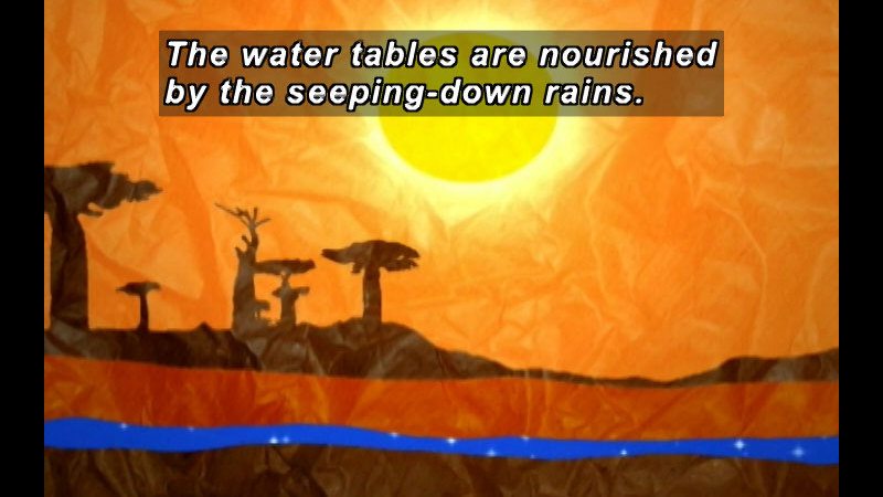 Illustration of a pocket of water below the earth's surface. Caption: The water tables are nourished by the seeping-down rains.