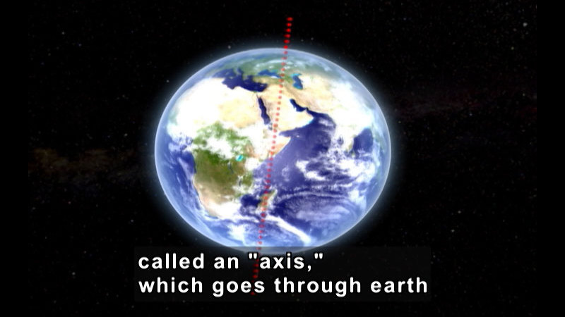 """Illustration of the Earth from space. A line travels from the north pole to the south pole. The Earth is tilted slightly off-axis to the right. Caption: called an """"axis,"""" which goes through earth"""