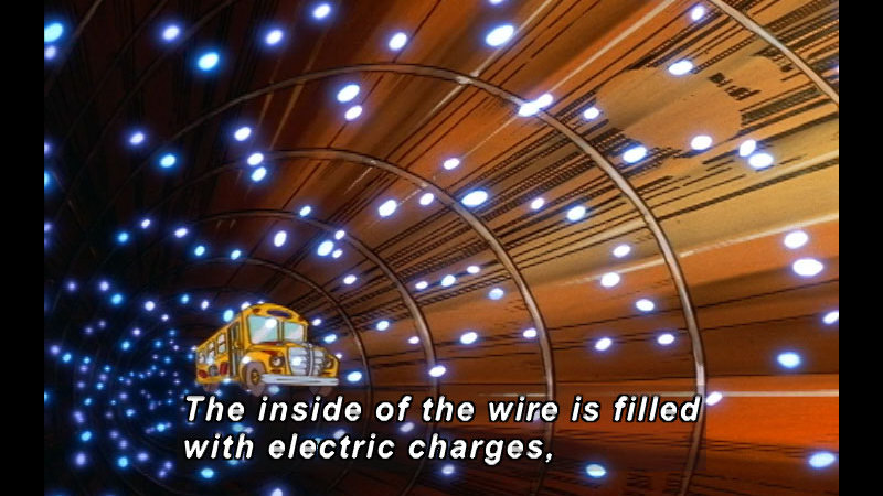 Magic school bus travelling through a tube with points of light. Caption: The inside of the wire is filled with electric charges,